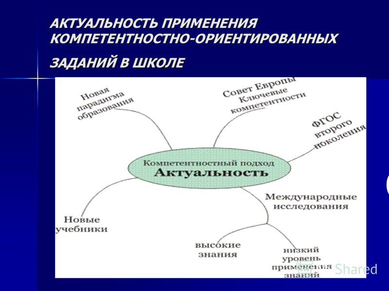 Образование АКТУАЛЬНОСТЬ ПРИМЕНЕНИЯ КОМПЕТЕНТНОСТНО-ОРИЕНТИРОВАННЫХ ЗАДАНИЙ В ШКОЛЕ