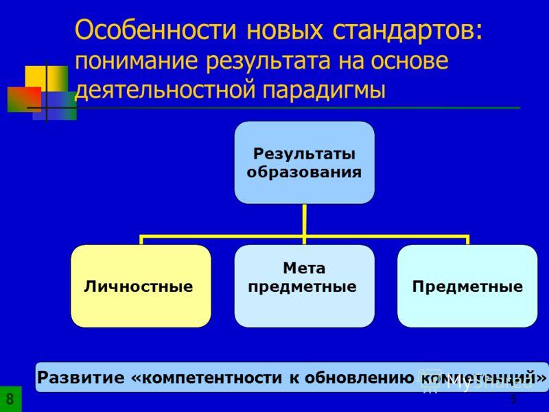 5 Особенности новых стандартов: понимание результата на основе деятельностной парадигмы Результаты образования Личностные Мета предметныеПредметные Развитие «компетентности к обновлению компетенций» 8