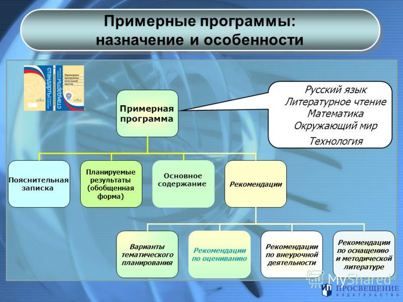Примерные программы: назначение и особенности Примерные программы: назначение и особенности Примерная программа Пояснительная записка Основное содержание Планируемые результаты (обобщенная форма) Рекомендации Варианты тематического планирования Реком