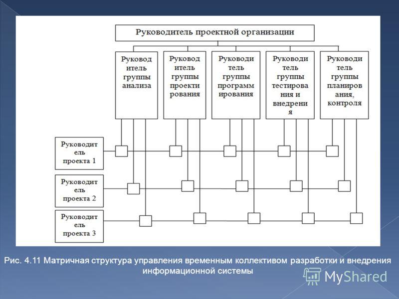 Рис. 4.11 Матричная структура управления временным коллективом разработки и внедрения информационной системы