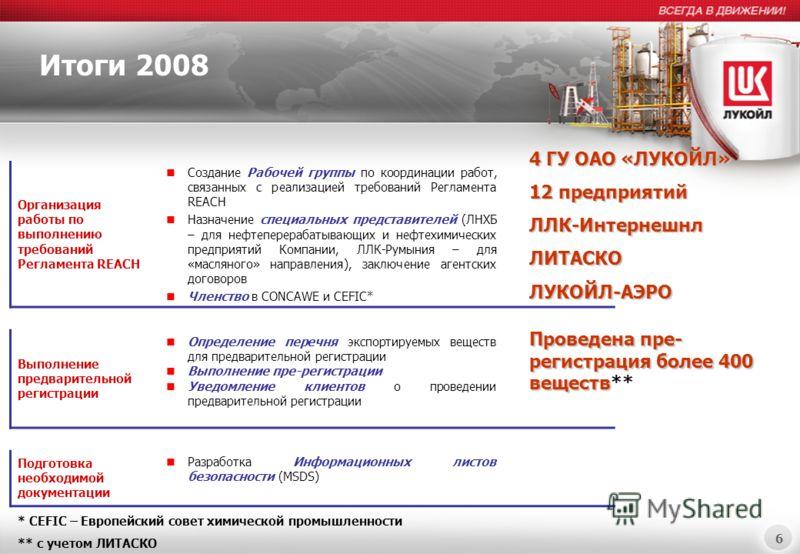 6 Итоги 2008 Организация работы по выполнению требований Регламента REACH Создание Рабочей группы по координации работ, связанных с реализацией требований Регламента REACH Назначение специальных представителей (ЛНХБ – для нефтеперерабатывающих и нефт