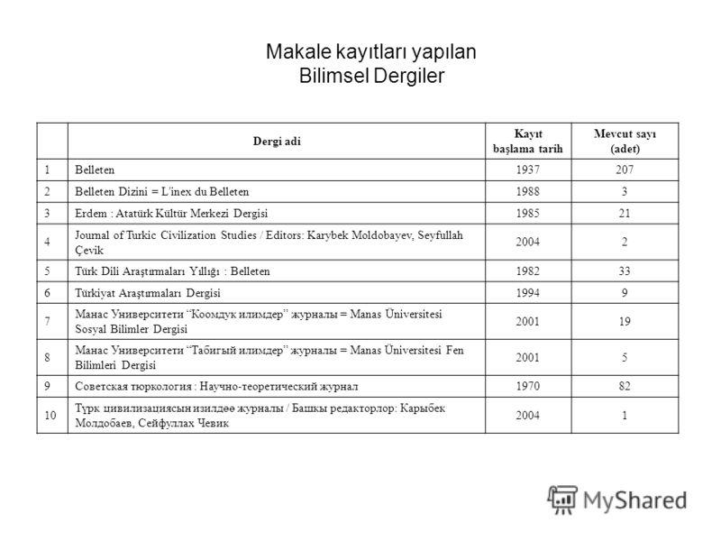 Makale kayıtları yapılan Bilimsel Dergiler Dergi adi Kayıt başlama tarih Mevcut sayı (adet) 1Belleten1937207 2Belleten Dizini = L'inex du Belleten19883 3Erdem : Atatürk Kültür Merkezi Dergisi198521 4 Journal of Turkic Civilization Studies / Editors: