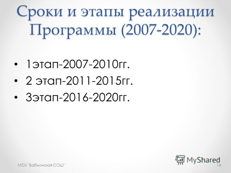 Сроки и этапы реализации Программы (2007-2020): 1этап-2007-2010гг. 2 этап-2011-2015гг. 3этап-2016-2020гг. МОУ Бабкинская СОШ14