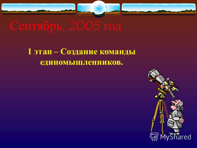 Сентябрь, 2005 год 1 этап – Создание команды единомышленников.
