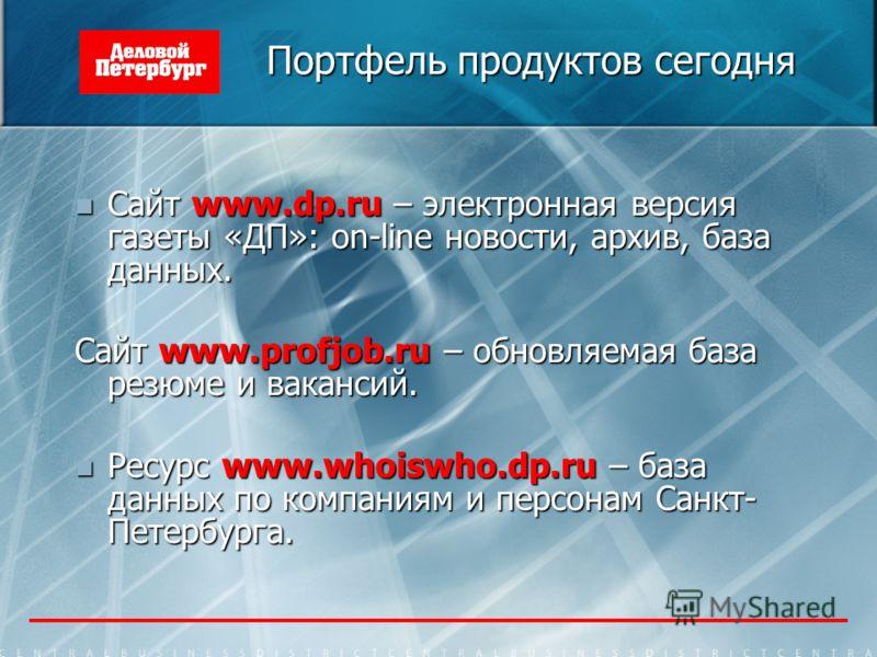 Сайт www.dp.ru – электронная версия газеты «ДП»: on-line новости, архив, база данных. Сайт www.dp.ru – электронная версия газеты «ДП»: on-line новости, архив, база данных. Сайт www.profjob.ru – обновляемая база резюме и вакансий. Ресурс www.whoiswho.