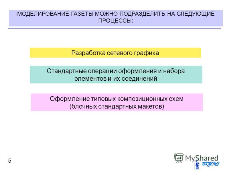 МОДЕЛИРОВАНИЕ ГАЗЕТЫ МОЖНО ПОДРАЗДЕЛИТЬ НА СЛЕДУЮЩИЕ ПРОЦЕССЫ: 5 Оформление типовых композиционных схем (блочных стандартных макетов) Разработка сетевого графика Стандартные операции оформления и набора элементов и их соединений