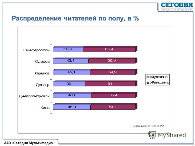 Распределение читателей по полу, в % По данным ТНС NRS 2011/1