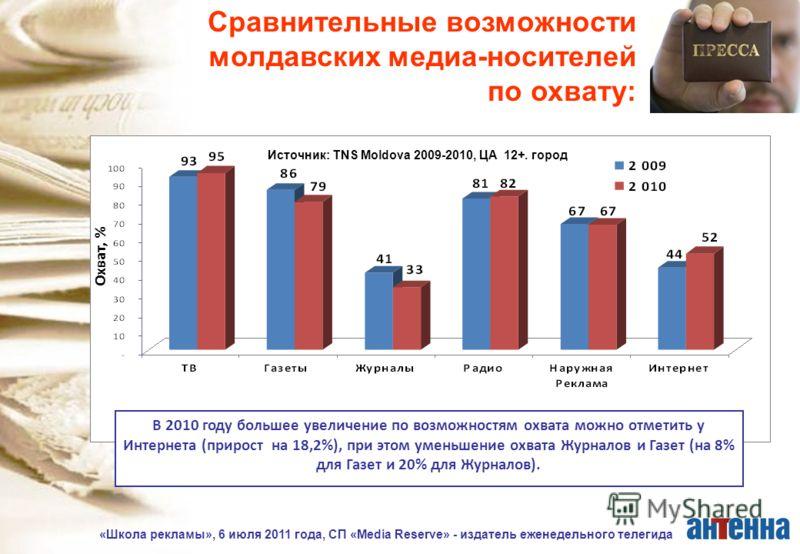 «Школа рекламы», 6 июля 2011 года, СП «Media Reserve» - издатель еженедельного телегида Охват, % Источник: TNS Moldova 2009-2010, ЦА 12+. город В 2010 году большее увеличение по возможностям охвата можно отметить у Интернета (прирост на 18,2%), при э
