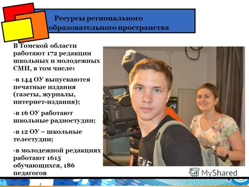 В Томской области работают 172 редакции школьных и молодежных СМИ, в том числе: -в 144 ОУ выпускаются печатные издания (газеты, журналы, интернет-издания); -в 16 ОУ работают школьные радиостудии; -в 12 ОУ – школьные телестудии; -в молодежной редакция