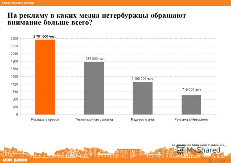 На рекламу в каких медиа петербуржцы обращают внимание больше всего? * на основании данных TNS Gallup Media NRS_2007_III Газета больших городов По данным TNS Gallup Media MIndex 2008_1