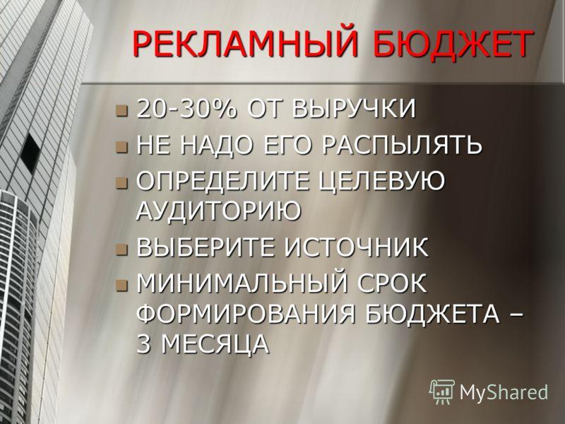 РЕКЛАМНЫЙ БЮДЖЕТ 20-30% ОТ ВЫРУЧКИ 20-30% ОТ ВЫРУЧКИ НЕ НАДО ЕГО РАСПЫЛЯТЬ НЕ НАДО ЕГО РАСПЫЛЯТЬ ОПРЕДЕЛИТЕ ЦЕЛЕВУЮ АУДИТОРИЮ ОПРЕДЕЛИТЕ ЦЕЛЕВУЮ АУДИТОРИЮ ВЫБЕРИТЕ ИСТОЧНИК ВЫБЕРИТЕ ИСТОЧНИК МИНИМАЛЬНЫЙ СРОК ФОРМИРОВАНИЯ БЮДЖЕТА – 3 МЕСЯЦА МИНИМАЛЬНЫ