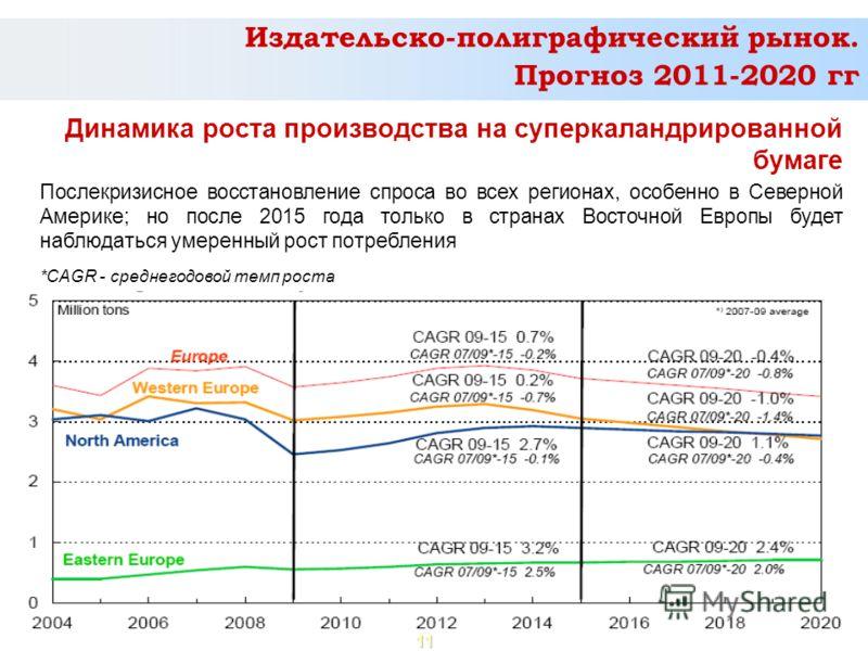 Послекризисное восcтановление спроса во всех регионах, особенно в Северной Америке; но после 2015 года только в странах Восточной Европы будет наблюдаться умеренный рост потребления *CAGR - среднегодовой темп роста Издательско-полиграфический рынок.
