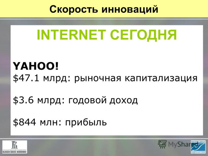 INTERNET СЕГОДНЯ YAHOO! $47.1 млрд: рыночная капитализация $3.6 млрд: годовой доход $844 млн: прибыль Скорость инноваций