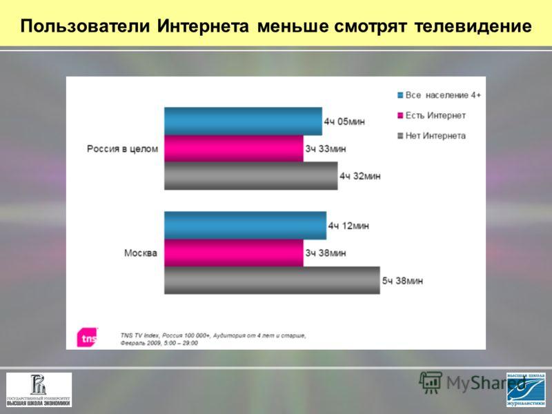 Пользователи Интернета меньше смотрят телевидение