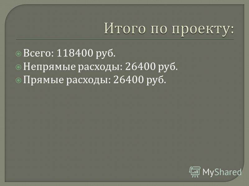 Всего : 118400 руб. Непрямые расходы : 26400 руб. Прямые расходы : 26400 руб.