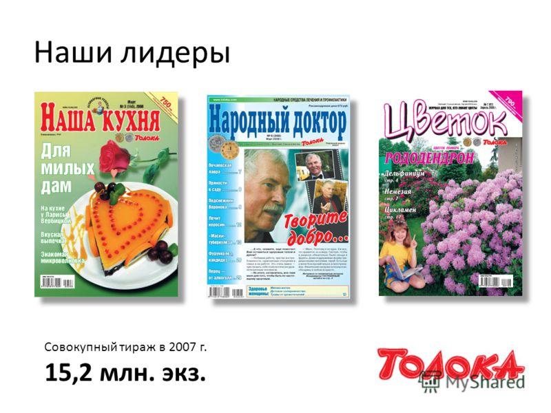 Наши лидеры Совокупный тираж в 2007 г. 15,2 млн. экз.