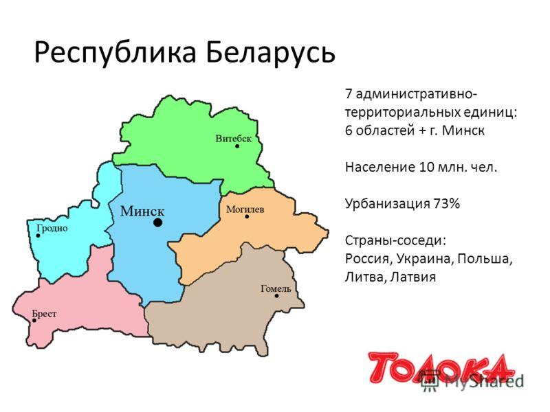 Республика Беларусь 7 административно- территориальных единиц: 6 областей + г. Минск Население 10 млн. чел. Урбанизация 73% Страны-соседи: Россия, Украина, Польша, Литва, Латвия