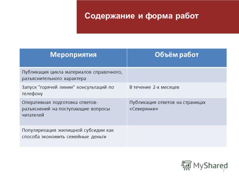 7 Содержание и форма работ МероприятияОбъём работ Публикация цикла материалов справочного, разъяснительного характера Запуск