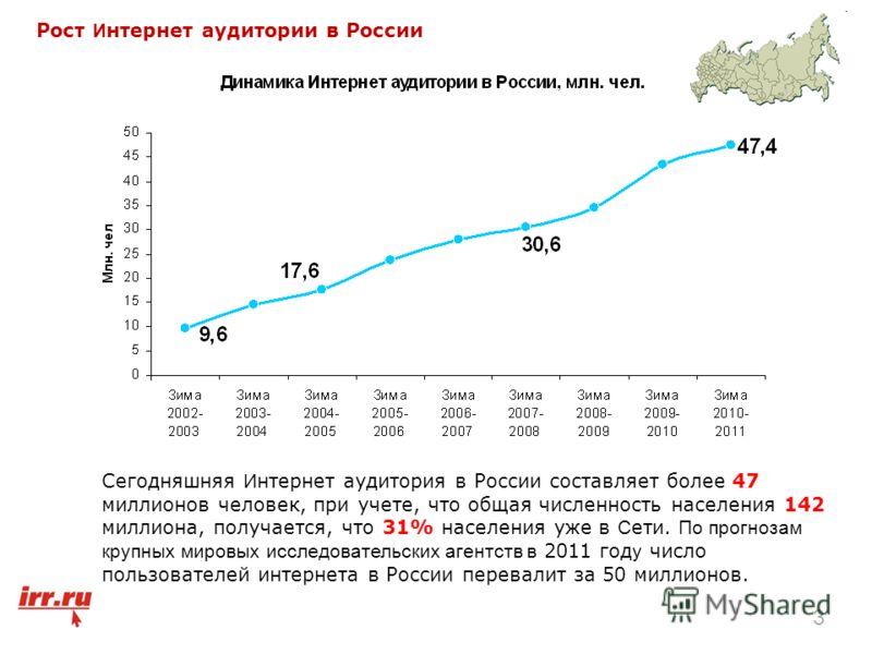 Сегодняшняя И нтернет аудитория в России составляет более 47 миллионов человек, при учете, что общая численность населения 142 миллиона, получается, что 31% населения уже в С ети. По прогнозам крупных мировых исследовательских агентств в 2011 год у ч