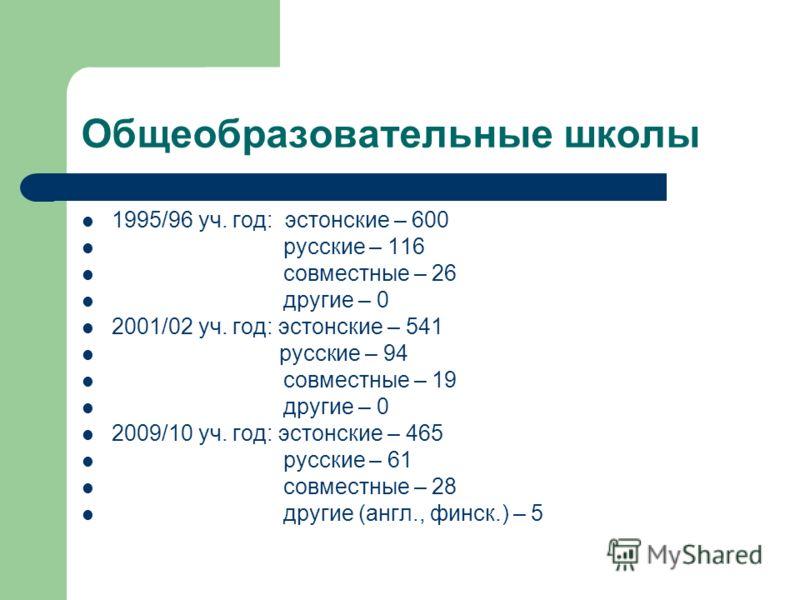 Общеобразовательные школы 1995/96 уч. год: эстонские – 600 русские – 116 совместные – 26 другие – 0 2001/02 уч. год: эстонские – 541 русские – 94 совместные – 19 другие – 0 2009/10 уч. год: эстонские – 465 русские – 61 совместные – 28 другие (англ.,