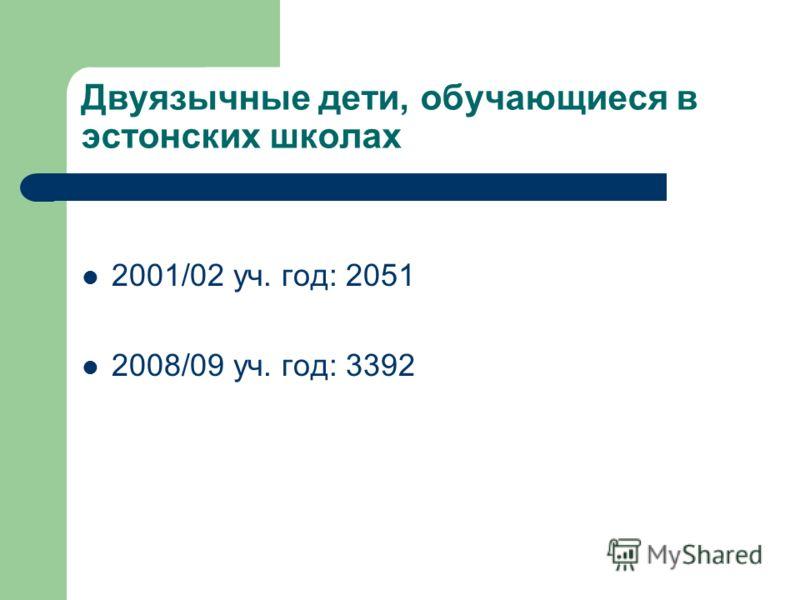 Двуязычные дети, обучающиеся в эстонских школах 2001/02 уч. год: 2051 2008/09 уч. год: 3392