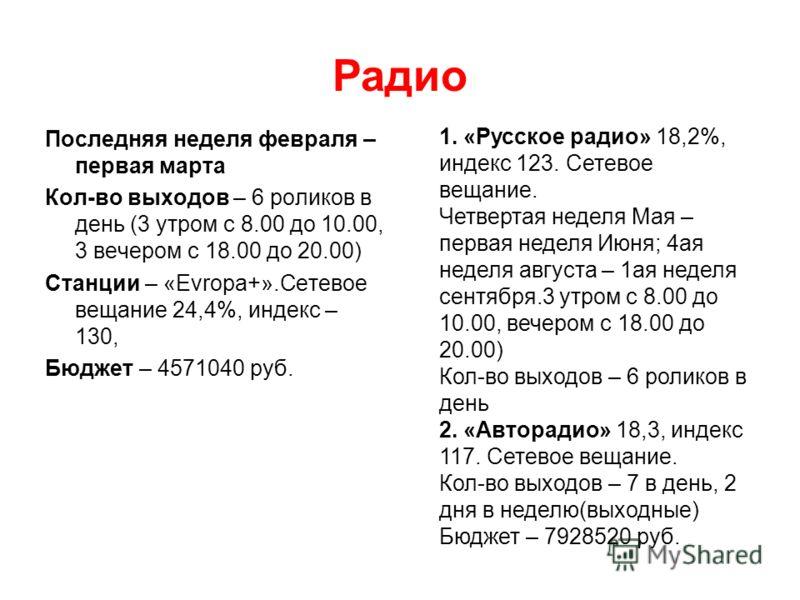 Последняя неделя февраля – первая марта Кол-во выходов – 6 роликов в день (3 утром с 8.00 до 10.00, 3 вечером с 18.00 до 20.00) Станции – «Evropa+».Сетевое вещание 24,4%, индекс – 130, Бюджет – 4571040 руб. 1. «Русское радио» 18,2%, индекс 123. Сетев