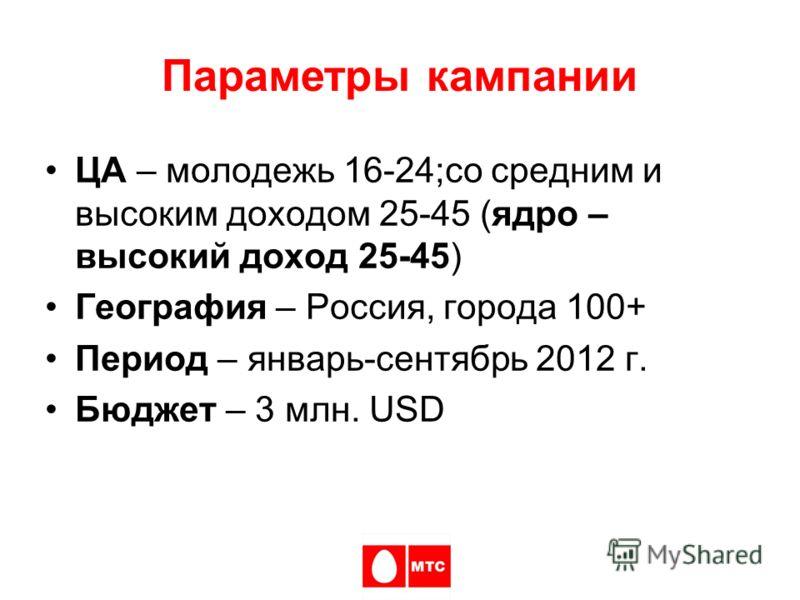 ЦА – молодежь 16-24;со средним и высоким доходом 25-45 (ядро – высокий доход 25-45) География – Россия, города 100+ Период – январь-сентябрь 2012 г. Бюджет – 3 млн. USD Параметры кампании