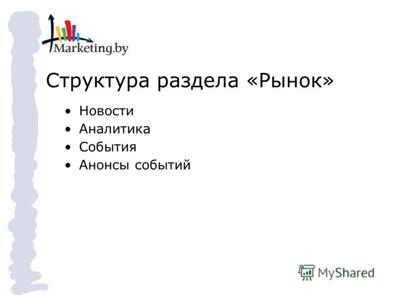 Структура раздела «Рынок» Новости Аналитика События Анонсы событий