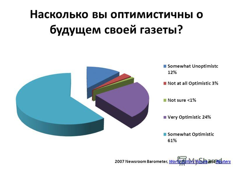 Насколько вы оптимистичны о будущем своей газеты? 2007 Newsroom Barometer, World Editors Forum and ReutersWorld Editors ForumReuters