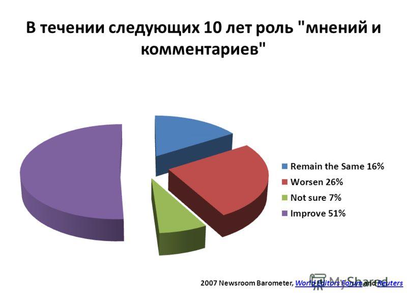 В течении следующих 10 лет роль мнений и комментариев 2007 Newsroom Barometer, World Editors Forum and ReutersWorld Editors ForumReuters