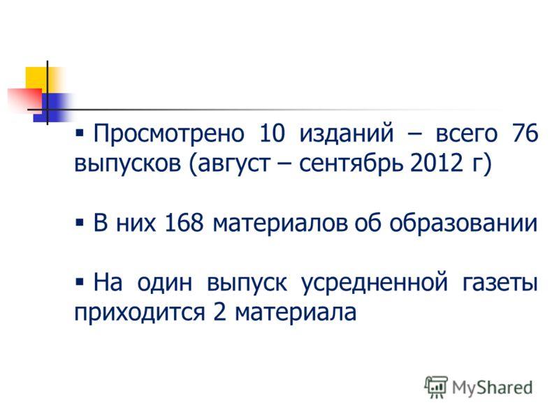 Просмотрено 10 изданий – всего 76 выпусков (август – сентябрь 2012 г) В них 168 материалов об образовании На один выпуск усредненной газеты приходится 2 материала