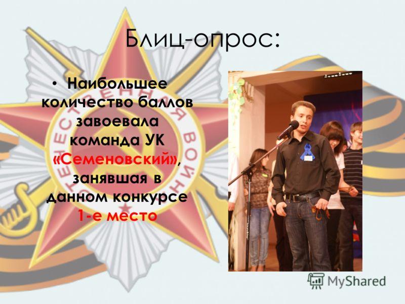 Блиц-опрос: Наибольшее количество баллов завоевала команда УК «Семеновский», занявшая в данном конкурсе 1-е место