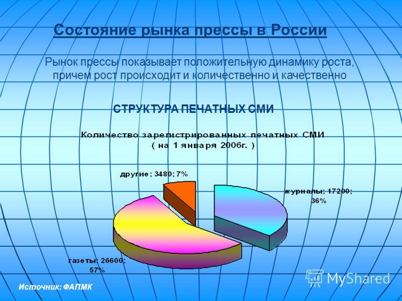 4 СТРУКТУРА ПЕЧАТНЫХ СМИ Состояние рынка прессы в России Рынок прессы показывает положительную динамику роста, причем рост происходит и количественно и качественно Источник: ФАПМК