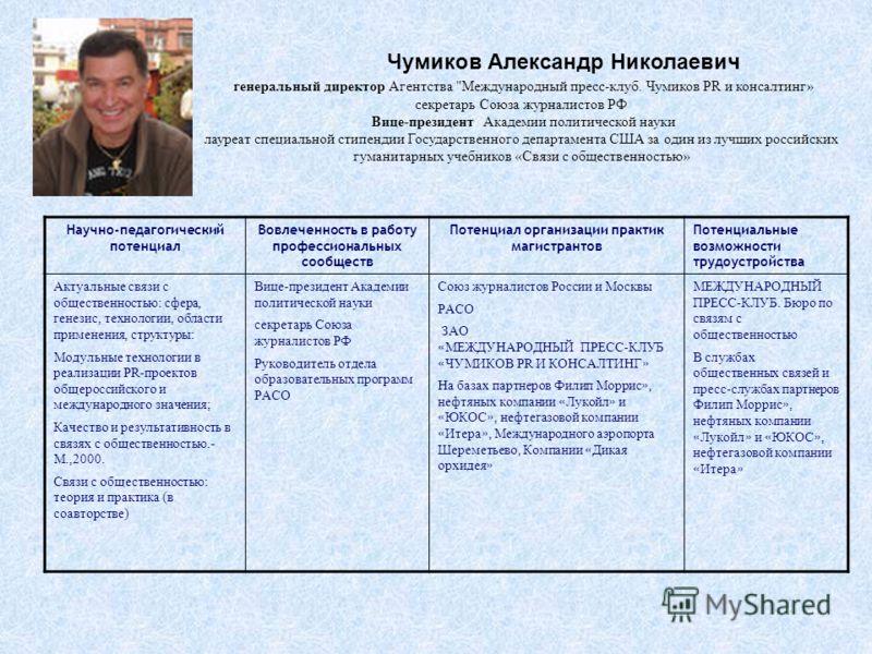 Чумиков Александр Николаевич генеральный директор Агентства