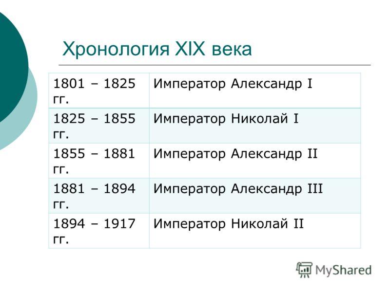 Хронология XIX века 1801 – 1825 гг. Император Александр I 1825 – 1855 гг. Император Николай I 1855 – 1881 гг. Император Александр II 1881 – 1894 гг. Император Александр III 1894 – 1917 гг. Император Николай II