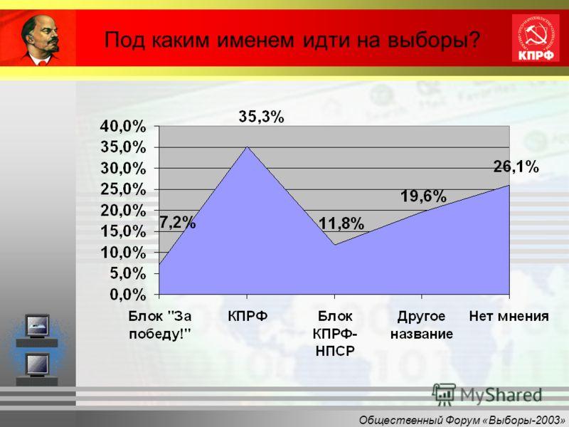 Общественный Форум «Выборы-2003» Под каким именем идти на выборы?