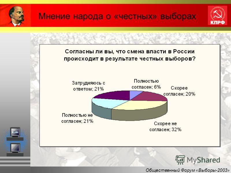 Общественный Форум «Выборы-2003» Мнение народа о «честных» выборах