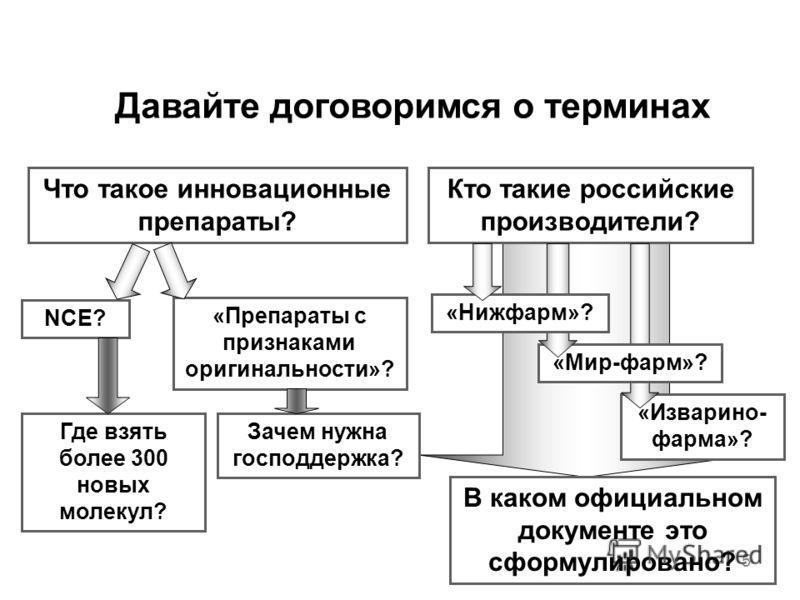 5 Давайте договоримся о терминах Что такое инновационные препараты? Кто такие российские производители? NCE? «Препараты с признаками оригинальности»? Где взять более 300 новых молекул? Зачем нужна господдержка? «Изварино- фарма»? В каком официальном