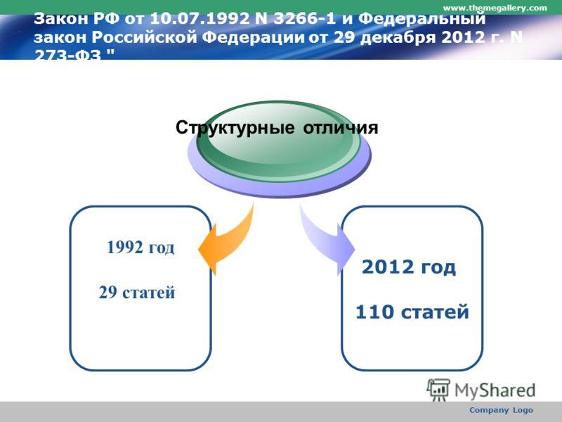 www.themegallery.com Company Logo Закон РФ от 10.07.1992 N 3266-1 и Федеральный закон Российской Федерации от 29 декабря 2012 г. N 273-ФЗ  2012 год 110 статей 1992 год 29 статей Структурные отличия