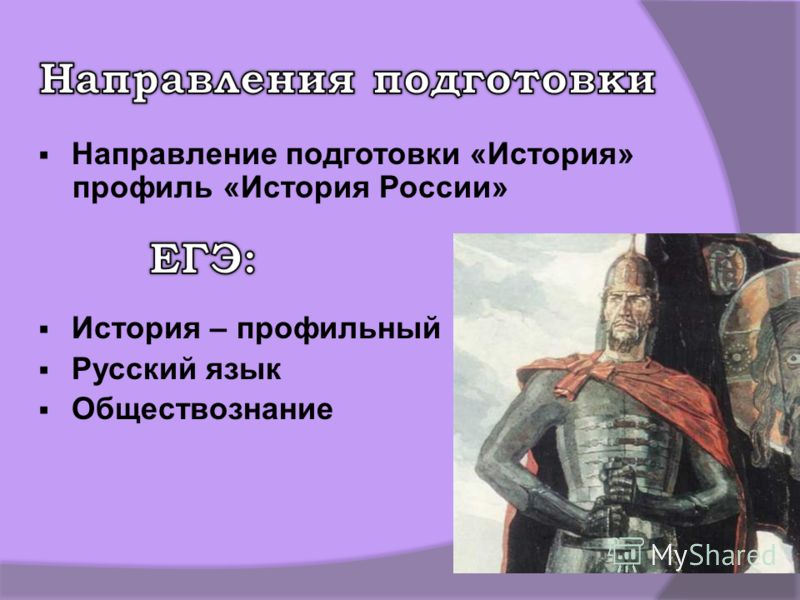 Направление подготовки «История» профиль «История России» История – профильный Русский язык Обществознание