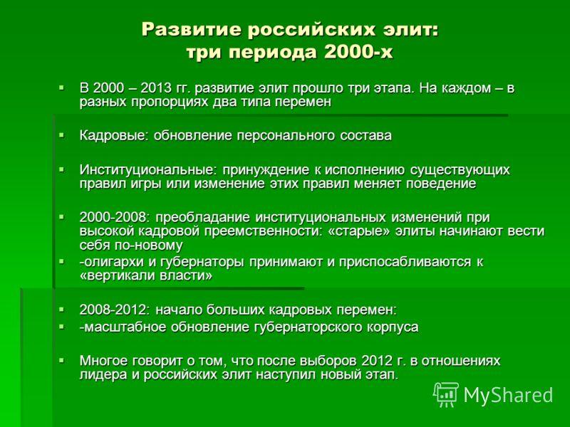 Развитие российских элит: три периода 2000-х В 2000 – 2013 гг. развитие элит прошло три этапа. На каждом – в разных пропорциях два типа перемен В 2000 – 2013 гг. развитие элит прошло три этапа. На каждом – в разных пропорциях два типа перемен Кадровы