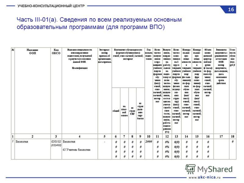 Часть III-01(а). Сведения по всем реализуемым основным образовательным программам (для программ ВПО) 16