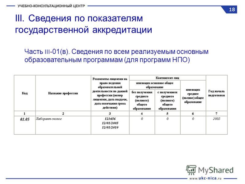 III. Сведения по показателям государственной аккредитации Часть III -01(в). Сведения по всем реализуемым основным образовательным программам (для программ НПО) 18