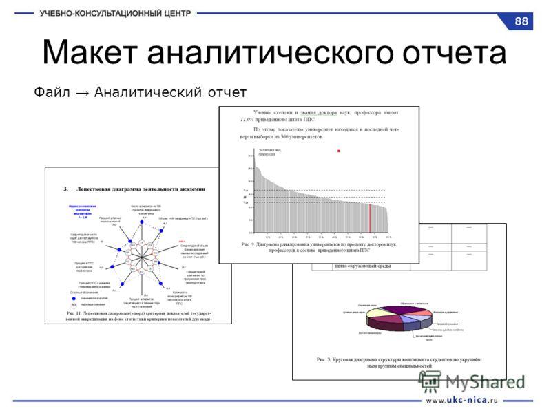 Макет аналитического отчета Файл Аналитический отчет 88