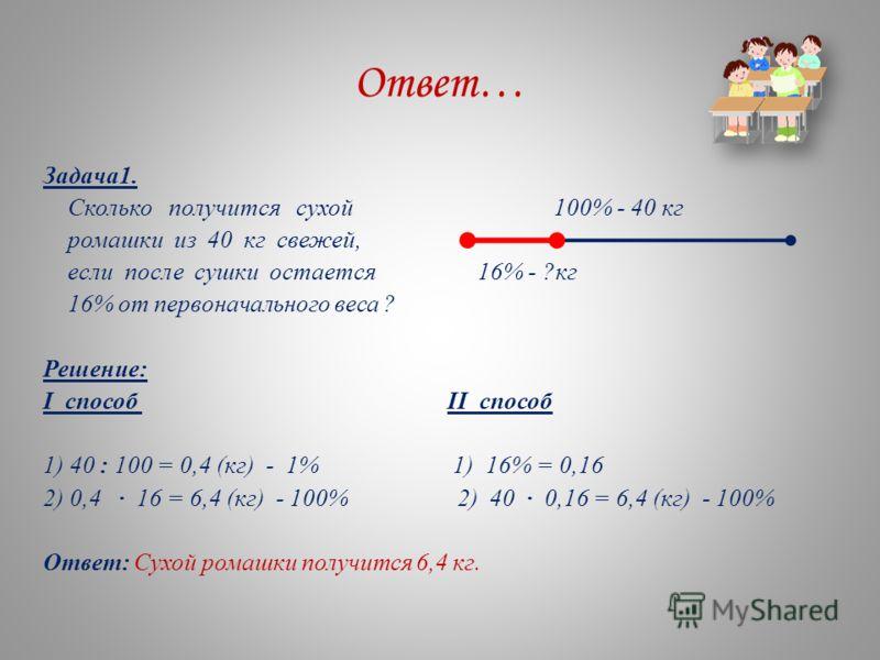 Ответ… Задача1. Сколько получится сухой 100% - 40 кг ромашки из 40 кг свежей, если после сушки остается 16% - ?кг 16% от первоначального веса ? Решение: I способ II способ 1) 40 : 100 = 0,4 (кг) - 1% 1) 16% = 0,16 2) 0,4 · 16 = 6,4 (кг) - 100% 2) 40