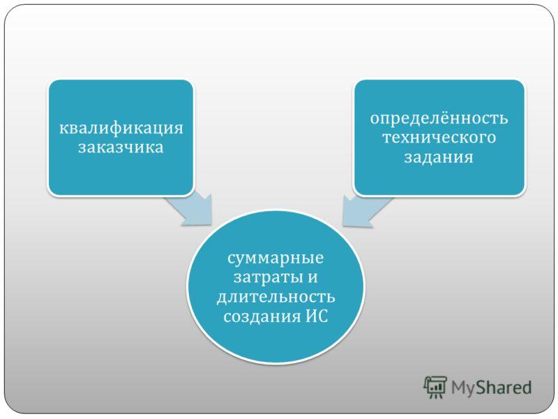 суммарные затраты и длительность создания ИС квалификация заказчика определённость технического задания