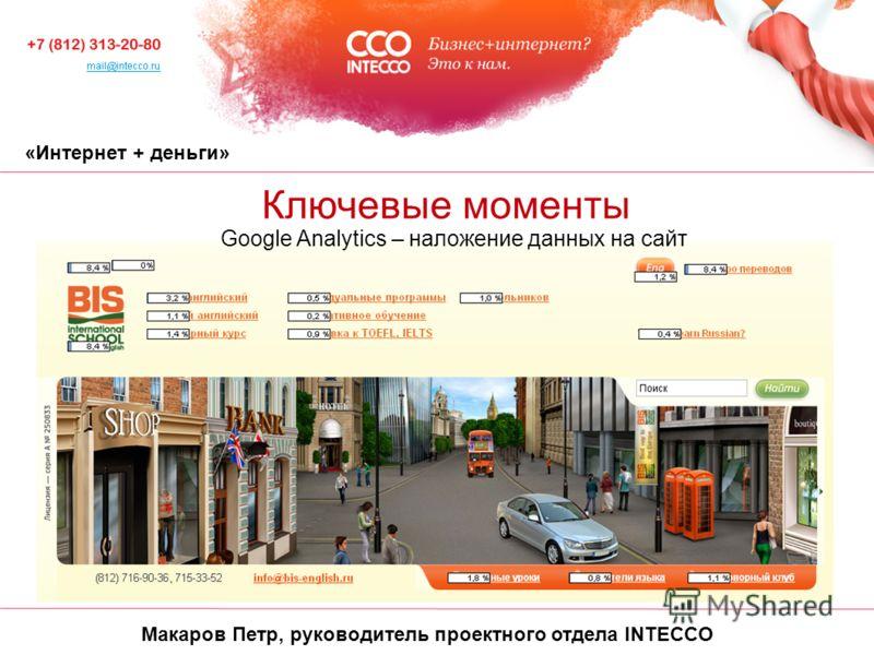 «Интернет + деньги» Ключевые моменты Google Analytics – наложение данных на сайт Макаров Петр, руководитель проектного отдела INTECCO