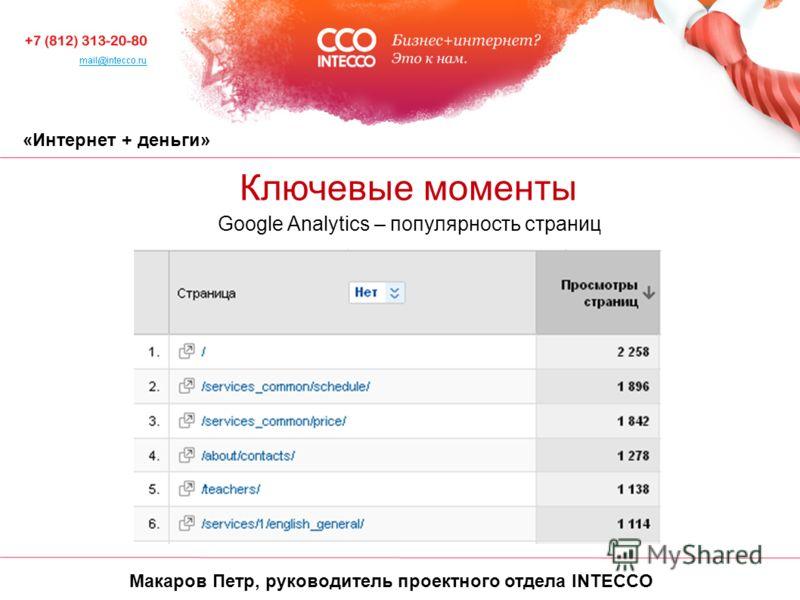 «Интернет + деньги» Ключевые моменты Google Analytics – популярность страниц Макаров Петр, руководитель проектного отдела INTECCO