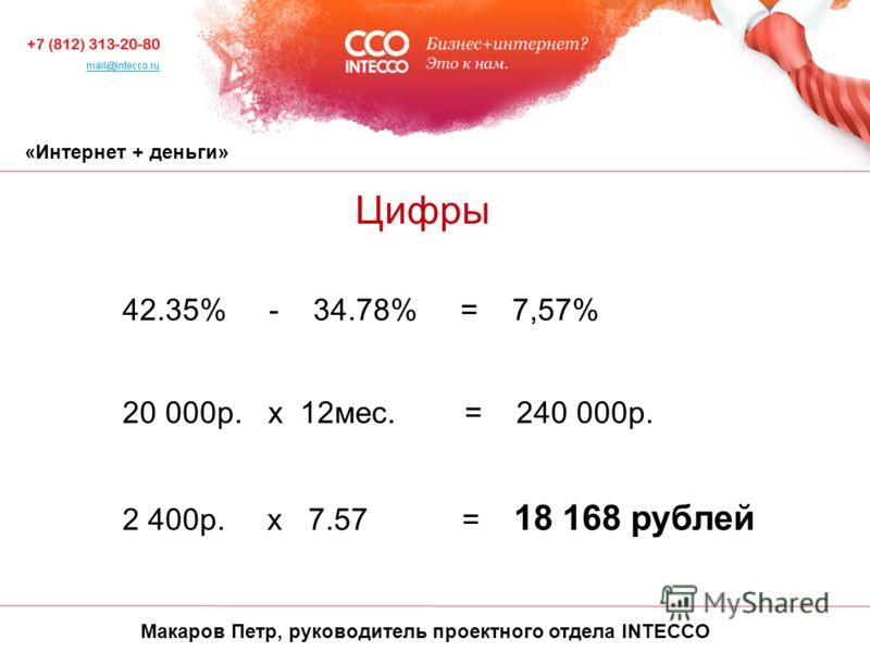 «Интернет + деньги» Цифры 42.35% - 34.78% = 7,57% 20 000р. х 12мес. = 240 000р. 2 400р. х 7.57 = 18 168 рублей Макаров Петр, руководитель проектного отдела INTECCO