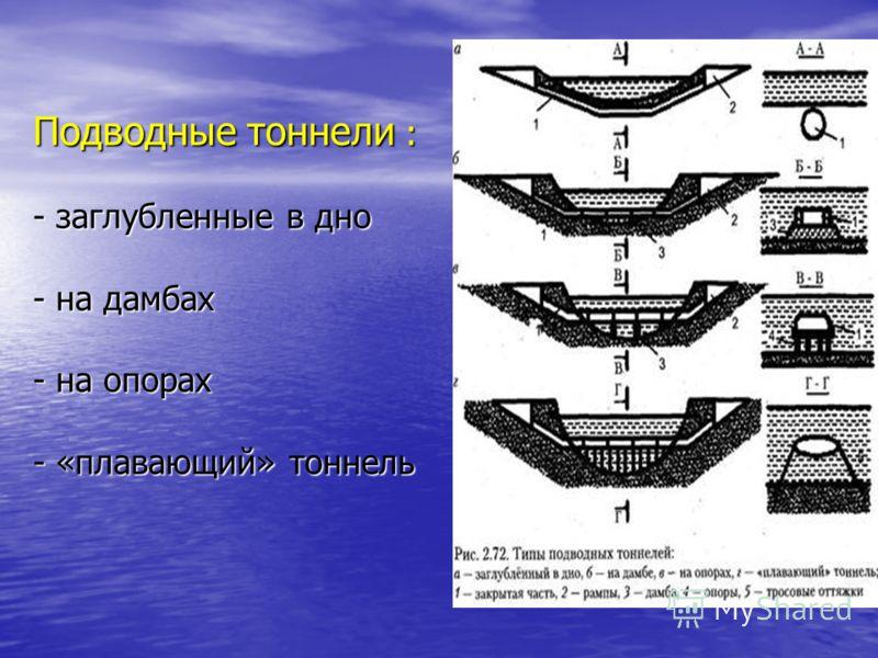 Подводные тоннели : - заглубленные в дно - на дамбах - на опорах - «плавающий» тоннель